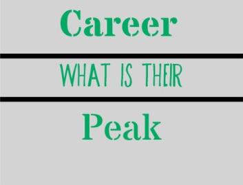Career Peak logo