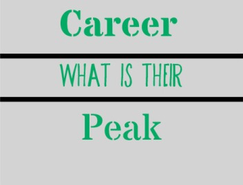 Career Peak logo